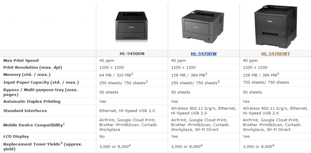 topratedprinters.com-brother-comparison-chart