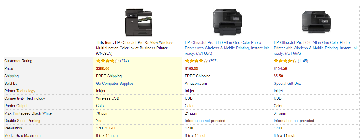 HP OfficeJet Pro X576dw Review – Top Rated Printers