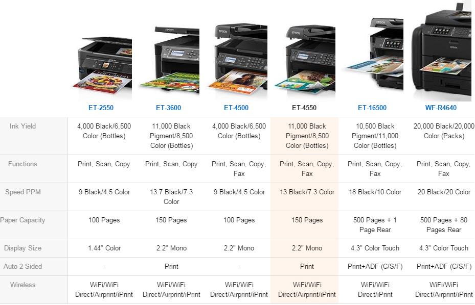 Epson WorkForce ET-4550 EcoTank Printer Review – Top Rated