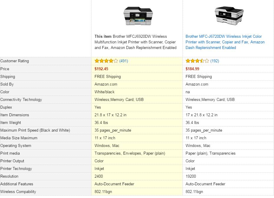 topratedprinters-com-brother-mfc-j6920dw-printer-comparison-table